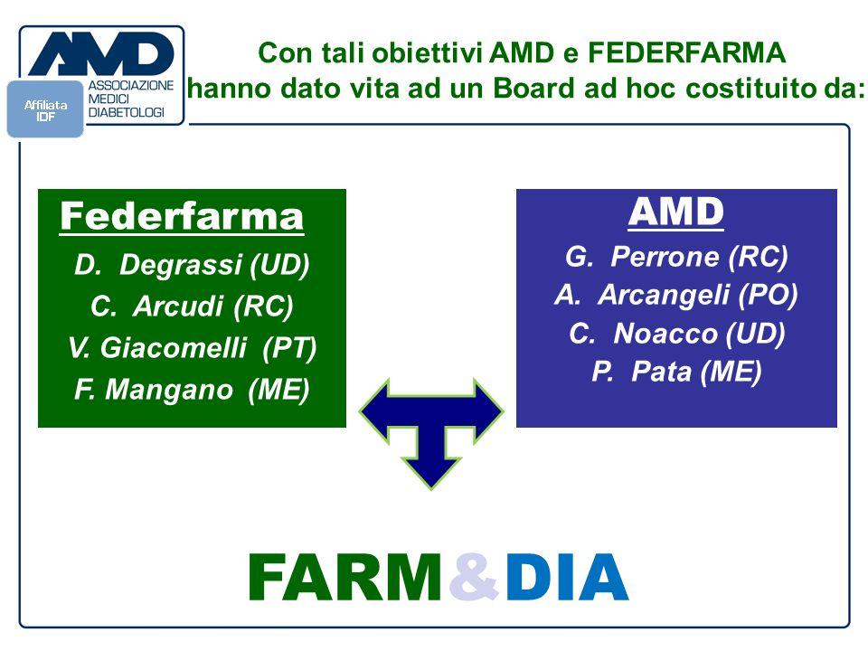 FARM&DIA Federfarma D. Degrassi (UD) C. Arcudi (RC) V.