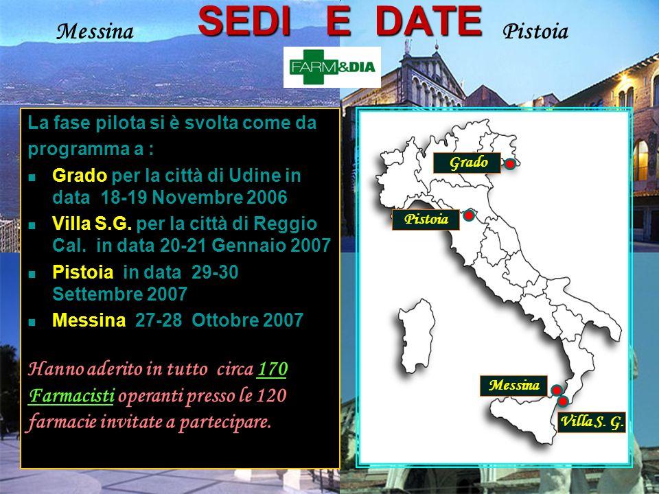 6 Udine Reggio Calabria MessinaPistoia Villa S. G.
