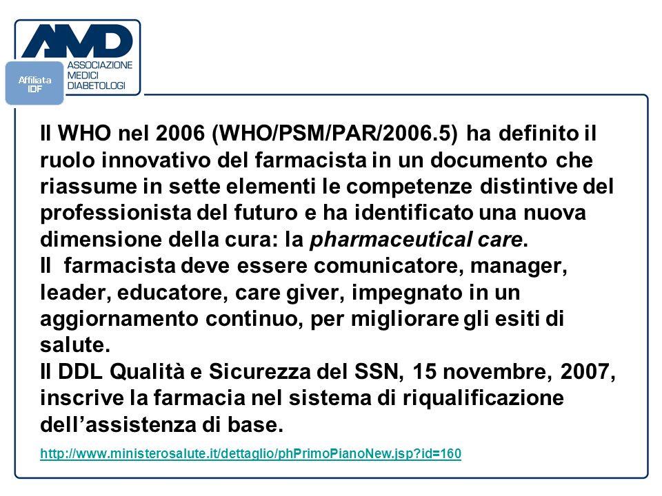 Il WHO nel 2006 (WHO/PSM/PAR/2006.5) ha definito il ruolo innovativo del farmacista in un documento che riassume in sette elementi le competenze distintive del professionista del futuro e ha identificato una nuova dimensione della cura: la pharmaceutical care.