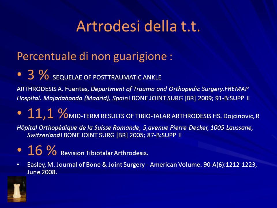 Artrodesi della t.t. Percentuale di non guarigione : 3 % SEQUELAE OF POSTTRAUMATIC ANKLE ARTHRODESIS A. Fuentes, Department of Trauma and Orthopedic S