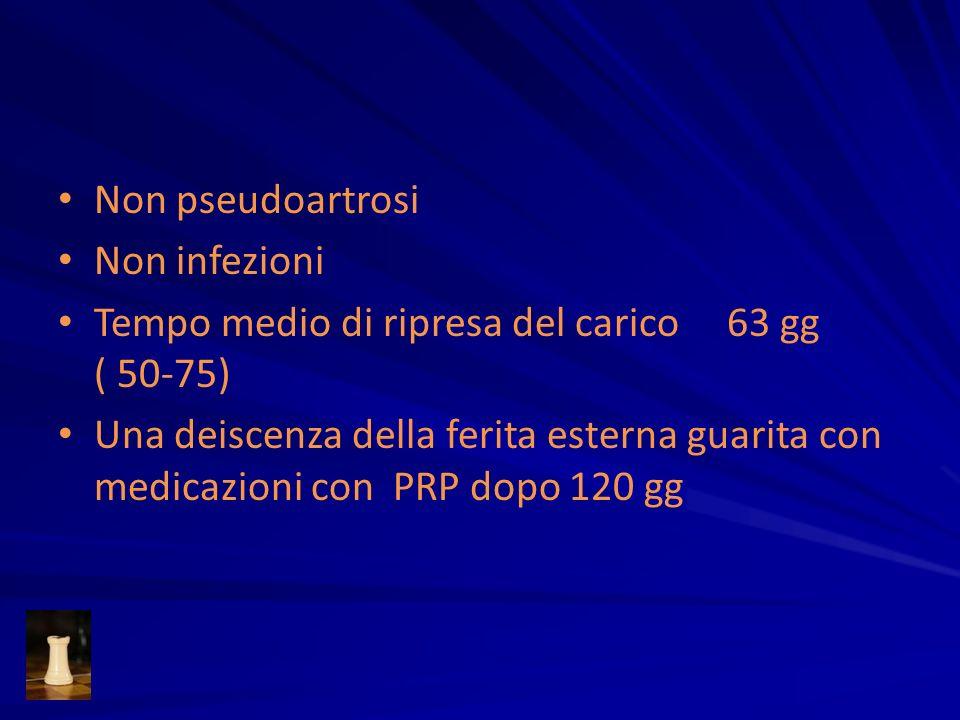 Non pseudoartrosi Non infezioni Tempo medio di ripresa del carico 63 gg ( 50-75) Una deiscenza della ferita esterna guarita con medicazioni con PRP do