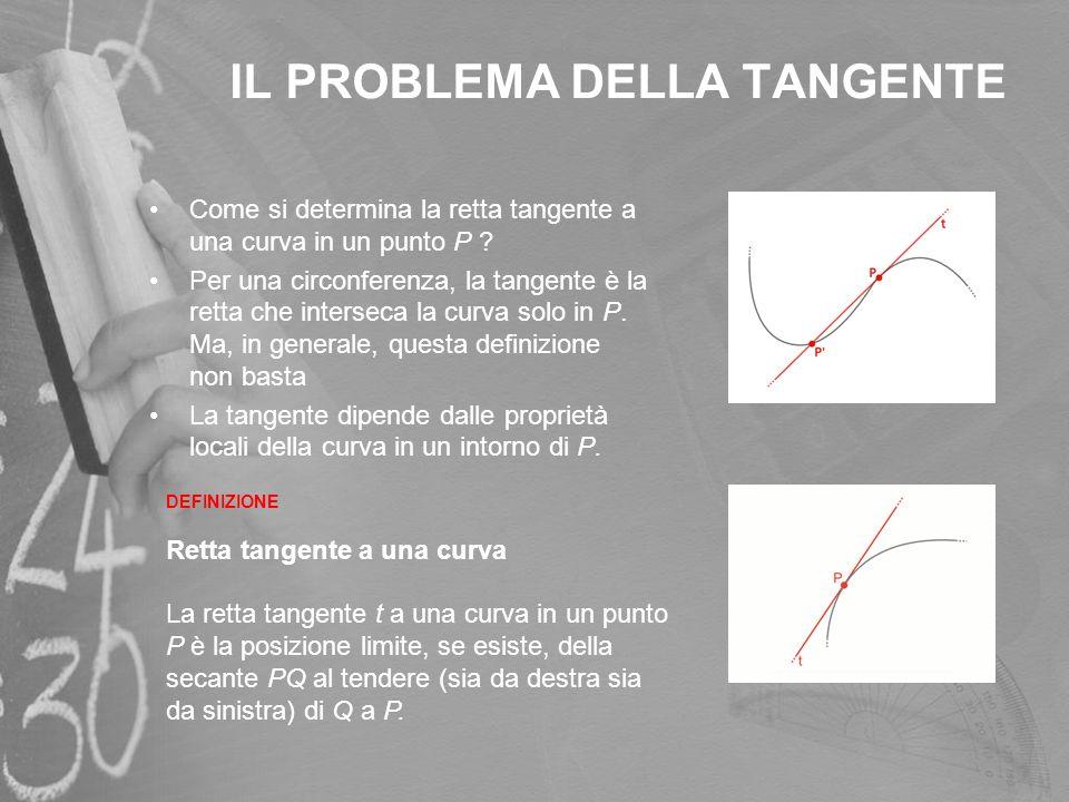 IL PROBLEMA DELLA TANGENTE Come si determina la retta tangente a una curva in un punto P ? Per una circonferenza, la tangente è la retta che interseca