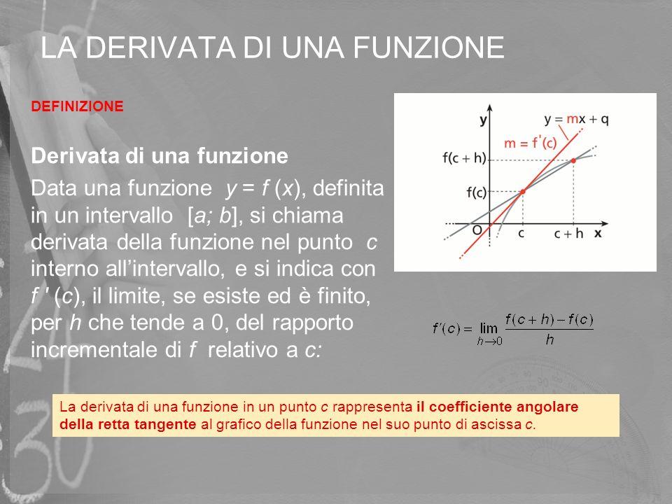 DEFINIZIONE Derivata di una funzione Data una funzione y = f (x), definita in un intervallo [a; b], si chiama derivata della funzione nel punto c inte
