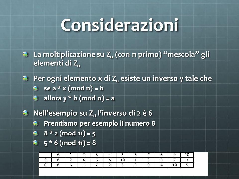 Considerazioni La moltiplicazione su Z n (con n primo) mescola gli elementi di Z n Per ogni elemento x di Z n esiste un inverso y tale che se a * x (mod n) = b allora y * b (mod n) = a Nellesempio su Z 11 linverso di 2 è 6 Prendiamo per esempio il numero 8 8 * 2 (mod 11) = 5 5 * 6 (mod 11) = 8