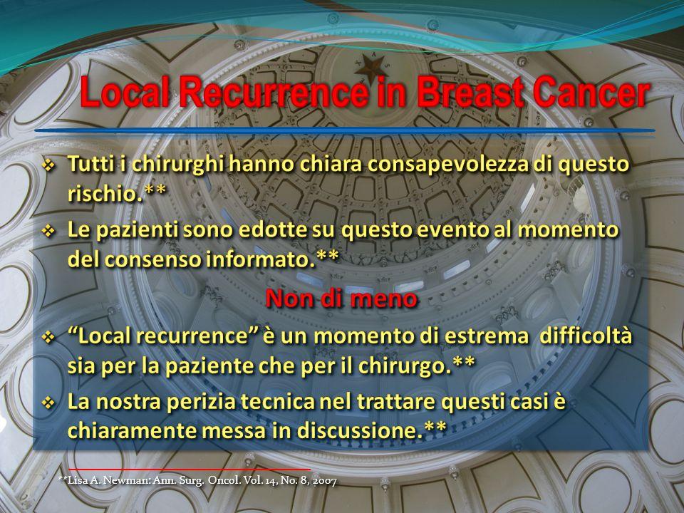 **Lisa A. Newman: Ann. Surg. Oncol. Vol. 14, No. 8, 2007