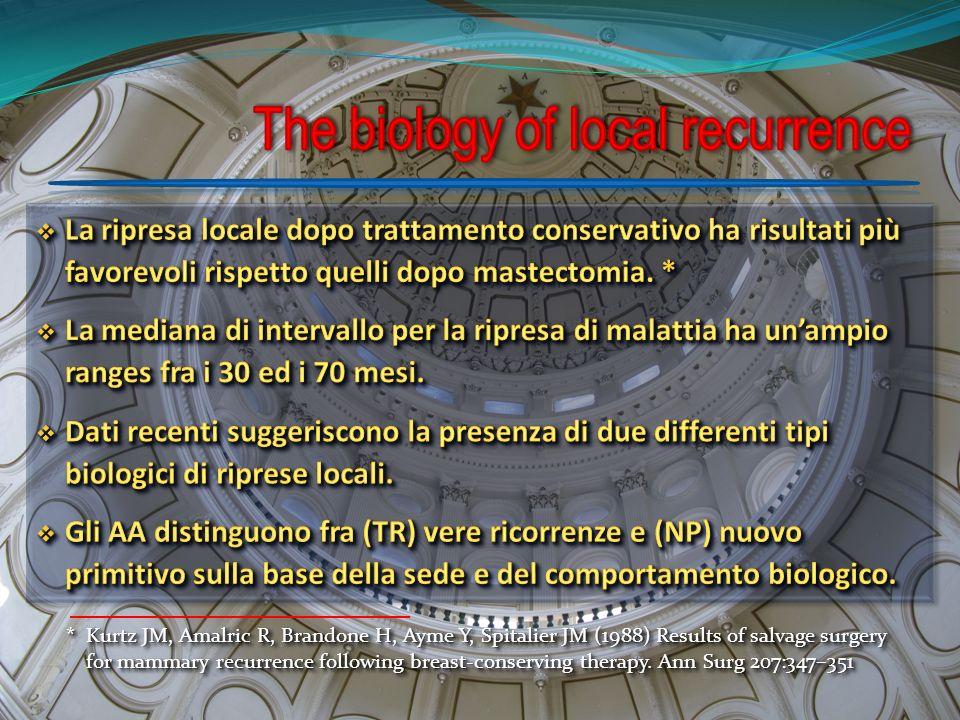 * Veronesi U, Salvadori B, Luini A, Greco M, Saccozzi R,del Vecchio M et al (1995) Breast conservation is a safe method in patients with small cancer of the breast.