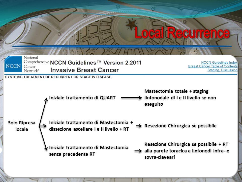 Solo Ripresa locale Iniziale trattamento di QUART Iniziale trattamento di Mastectomia + dissezione ascellare I e II livello + RT Iniziale trattamento