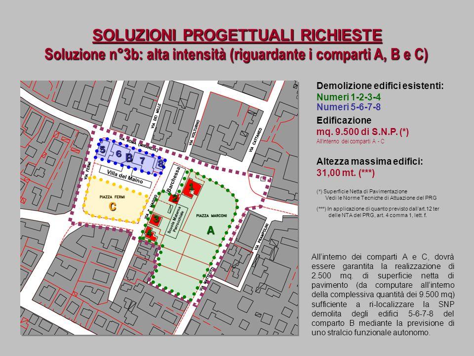 SOLUZIONI PROGETTUALI RICHIESTE Demolizione edifici esistenti: Numeri 1-2-3-4 Soluzione n°3b: alta intensità (riguardante i comparti A, B e C) Villa d