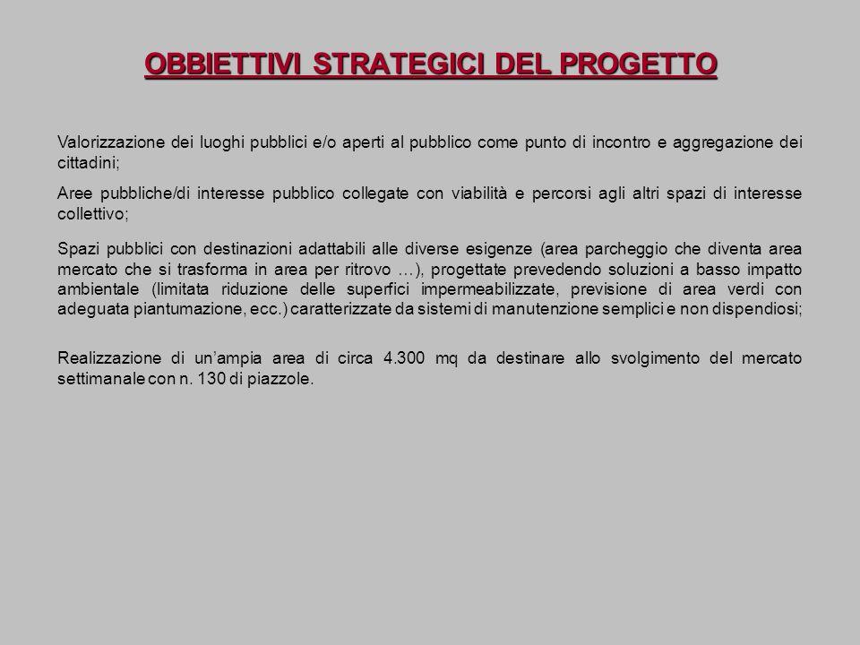 OBBIETTIVI STRATEGICI DEL PROGETTO Valorizzazione dei luoghi pubblici e/o aperti al pubblico come punto di incontro e aggregazione dei cittadini; Aree