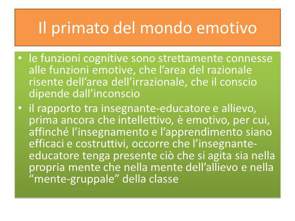Il primato del mondo emotivo le funzioni cognitive sono strettamente connesse alle funzioni emotive, che larea del razionale risente dellarea dellirrazionale, che il conscio dipende dallinconscio il rapporto tra insegnante-educatore e allievo, prima ancora che intellettivo, è emotivo, per cui, affinché linsegnamento e lapprendimento siano efficaci e costruttivi, occorre che linsegnante- educatore tenga presente ciò che si agita sia nella propria mente che nella mente dellallievo e nella mente-gruppale della classe le funzioni cognitive sono strettamente connesse alle funzioni emotive, che larea del razionale risente dellarea dellirrazionale, che il conscio dipende dallinconscio il rapporto tra insegnante-educatore e allievo, prima ancora che intellettivo, è emotivo, per cui, affinché linsegnamento e lapprendimento siano efficaci e costruttivi, occorre che linsegnante- educatore tenga presente ciò che si agita sia nella propria mente che nella mente dellallievo e nella mente-gruppale della classe