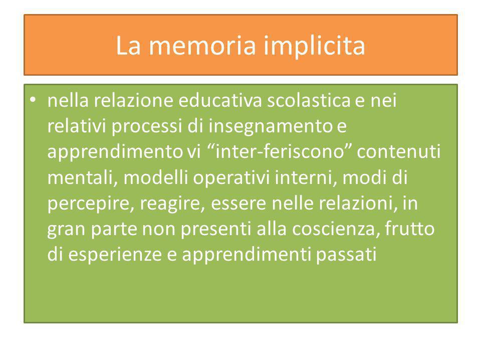 La memoria implicita nella relazione educativa scolastica e nei relativi processi di insegnamento e apprendimento vi inter-feriscono contenuti mentali, modelli operativi interni, modi di percepire, reagire, essere nelle relazioni, in gran parte non presenti alla coscienza, frutto di esperienze e apprendimenti passati