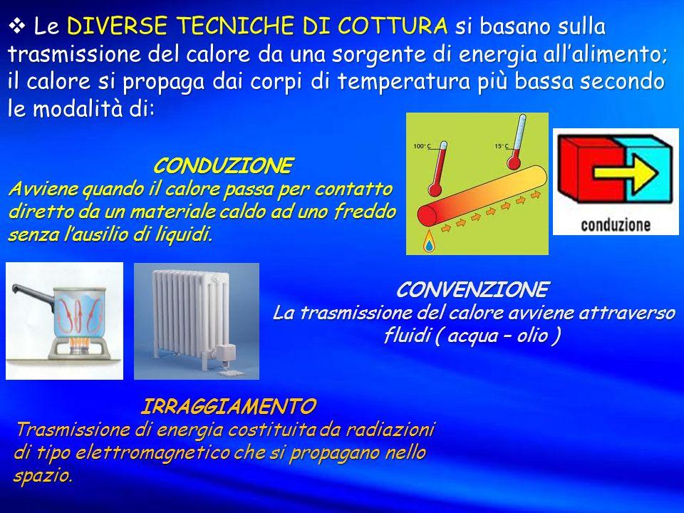 Le DIVERSE TECNICHE DI COTTURA si basano sulla trasmissione del calore da una sorgente di energia allalimento; il calore si propaga dai corpi di temperatura più bassa secondo le modalità di: Le DIVERSE TECNICHE DI COTTURA si basano sulla trasmissione del calore da una sorgente di energia allalimento; il calore si propaga dai corpi di temperatura più bassa secondo le modalità di: CONDUZIONE Avviene quando il calore passa per contatto diretto da un materiale caldo ad uno freddo senza lausilio di liquidi.