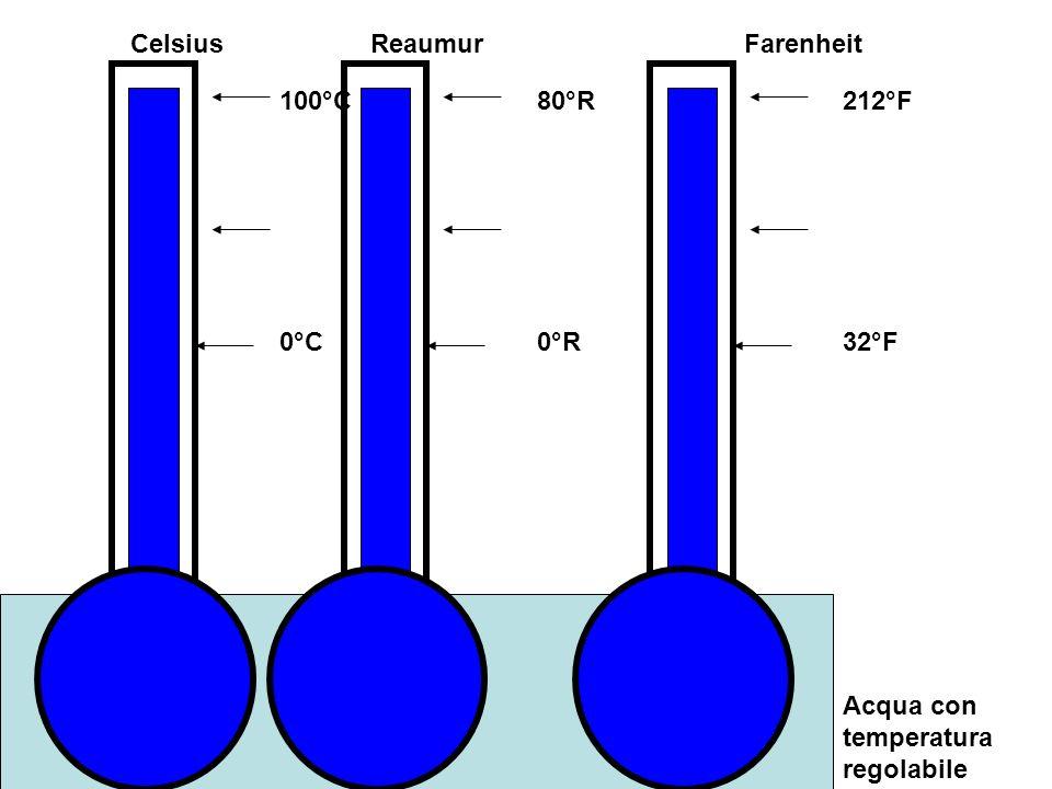 0°R 80°R 0°C 100°C 32°F 212°F Acqua con temperatura regolabile CelsiusReaumurFarenheit