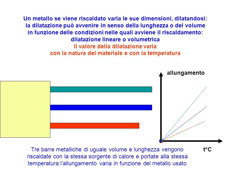 Un metallo se viene riscaldato varia le sue dimensioni, dilatandosi: la dilatazione può avvenire in senso della lunghezza o del volume in funzione del