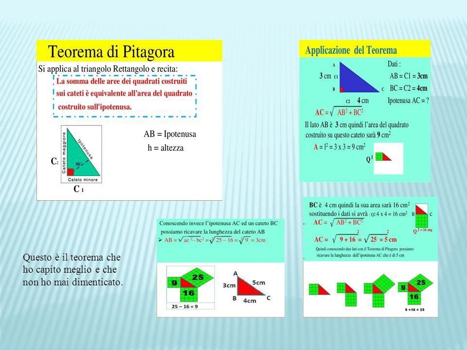 Questo è il teorema che ho capito meglio e che non ho mai dimenticato.