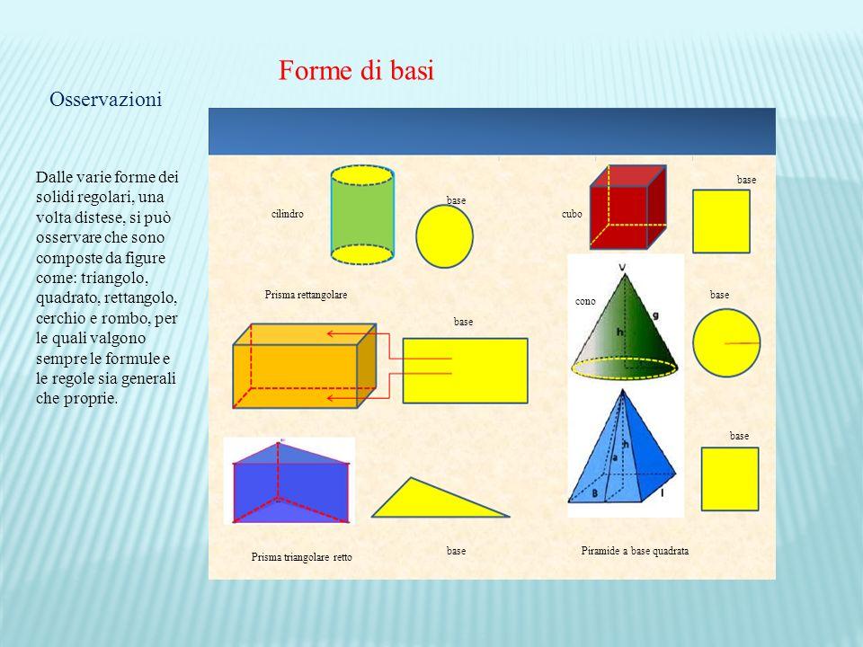 Forme di basi cilindro base cubo base Prisma rettangolare base cono base Prisma triangolare retto basePiramide a base quadrata base Osservazioni Dalle varie forme dei solidi regolari, una volta distese, si può osservare che sono composte da figure come: triangolo, quadrato, rettangolo, cerchio e rombo, per le quali valgono sempre le formule e le regole sia generali che proprie.