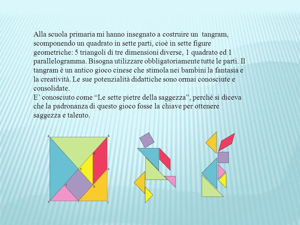 Alla scuola primaria mi hanno insegnato a costruire un tangram, scomponendo un quadrato in sette parti, cioè in sette figure geometriche: 5 triangoli di tre dimensioni diverse, 1 quadrato ed 1 parallelogramma.