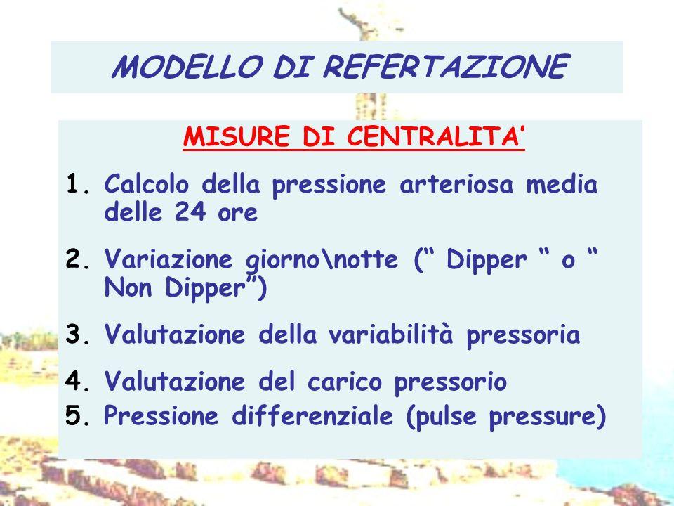MODELLO DI REFERTAZIONE MISURE DI CENTRALITA 1.Calcolo della pressione arteriosa media delle 24 ore 2.Variazione giorno\notte ( Dipper o Non Dipper) 3