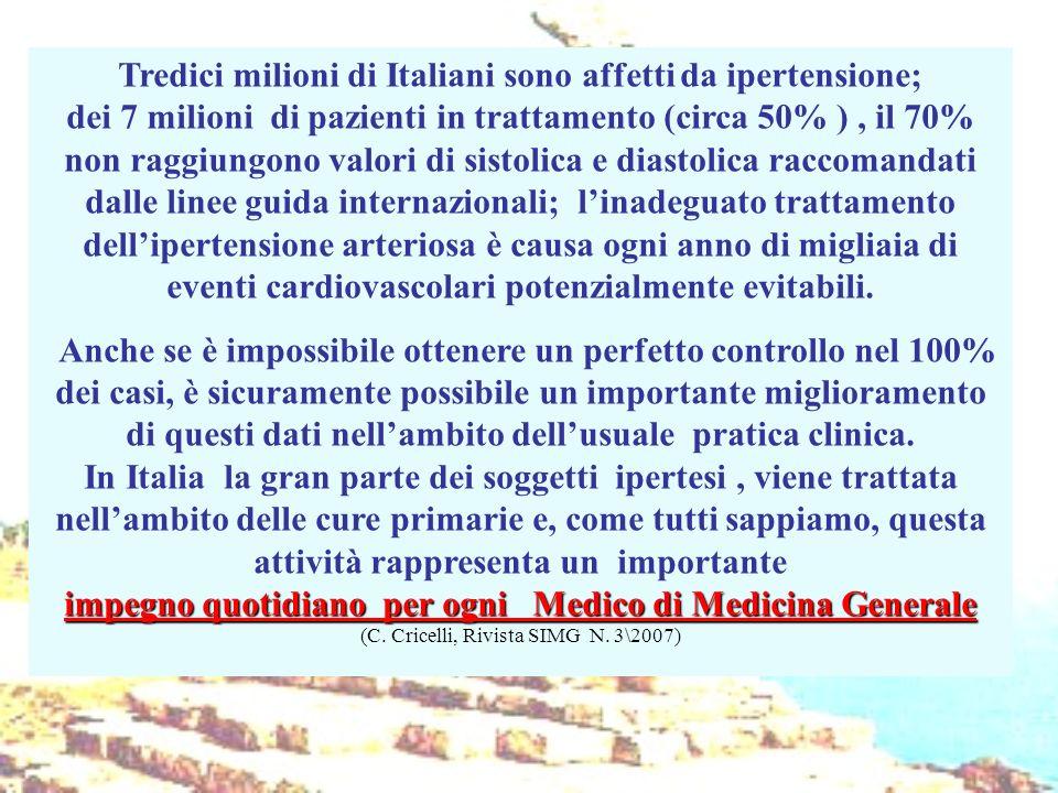 Tredici milioni di Italiani sono affetti da ipertensione; dei 7 milioni di pazienti in trattamento (circa 50% ), il 70% non raggiungono valori di sist