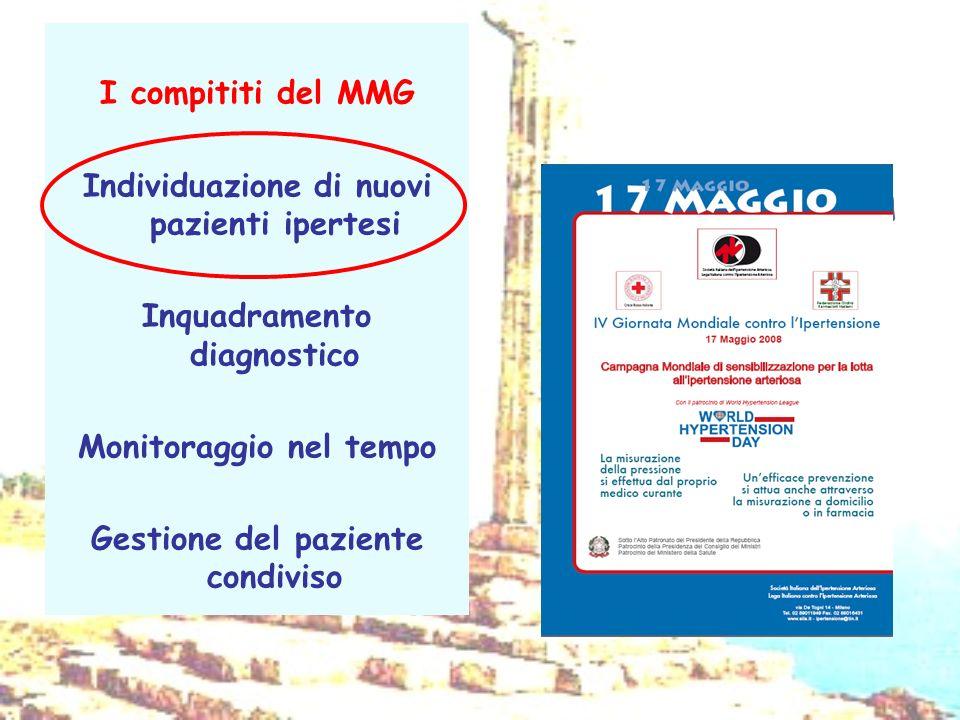Ipertension e arteriosa I compititi del MMG Individuazione di nuovi pazienti ipertesi Inquadramento diagnostico Monitoraggio nel tempo Gestione del pa