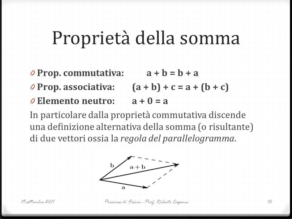 Proprietà della somma 0 Prop. commutativa: a + b = b + a 0 Prop. associativa: (a + b) + c = a + (b + c) 0 Elemento neutro: a + 0 = a In particolare da