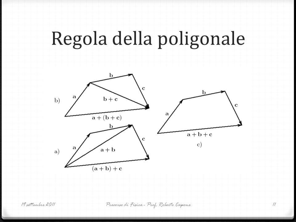Regola della poligonale 19 settembre 2011Precorso di Fisica - Prof. Roberto Capone11