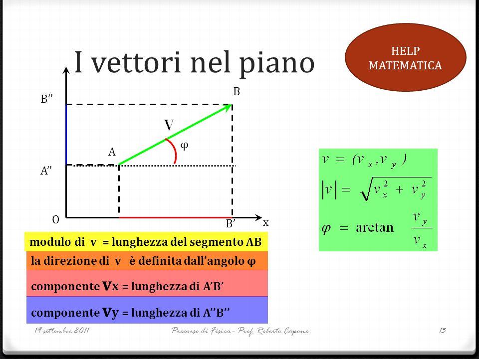 I vettori nel piano 19 settembre 2011Precorso di Fisica - Prof. Roberto Capone13 O x A B B A B φ modulo di v = lunghezza del segmento AB la direzione