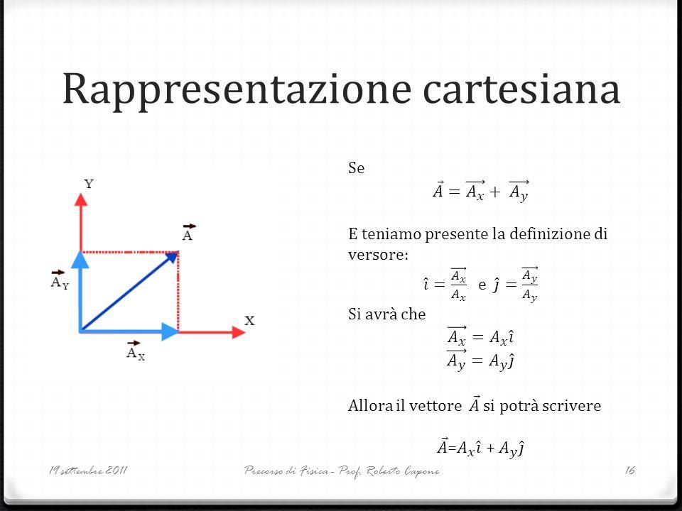 Rappresentazione cartesiana 19 settembre 2011Precorso di Fisica - Prof. Roberto Capone16