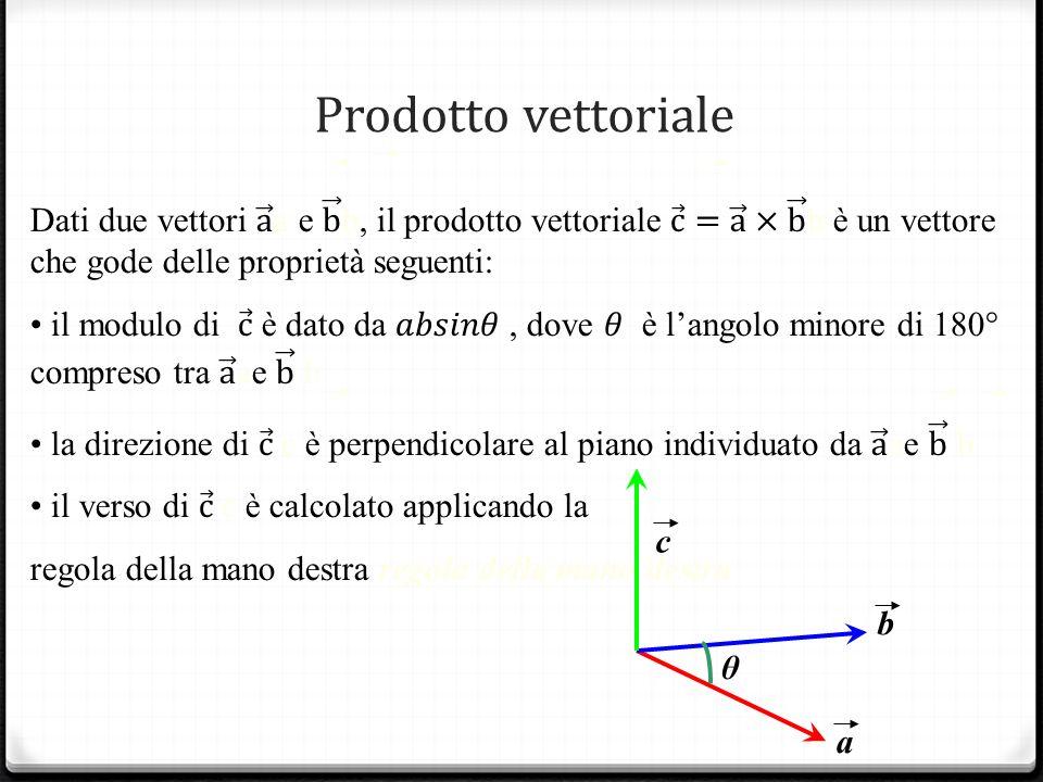 Prodotto vettoriale a b c θ