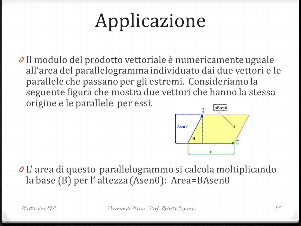 Applicazione 0 Il modulo del prodotto vettoriale è numericamente uguale allarea del parallelogramma individuato dai due vettori e le parallele che pas