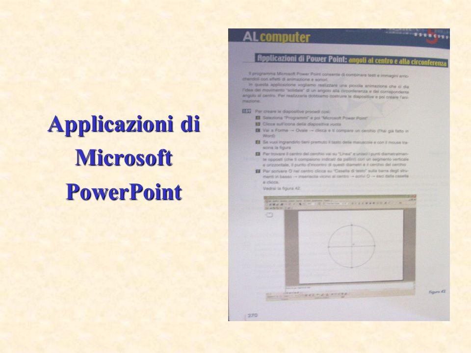 Applicazioni di MicrosoftPowerPoint