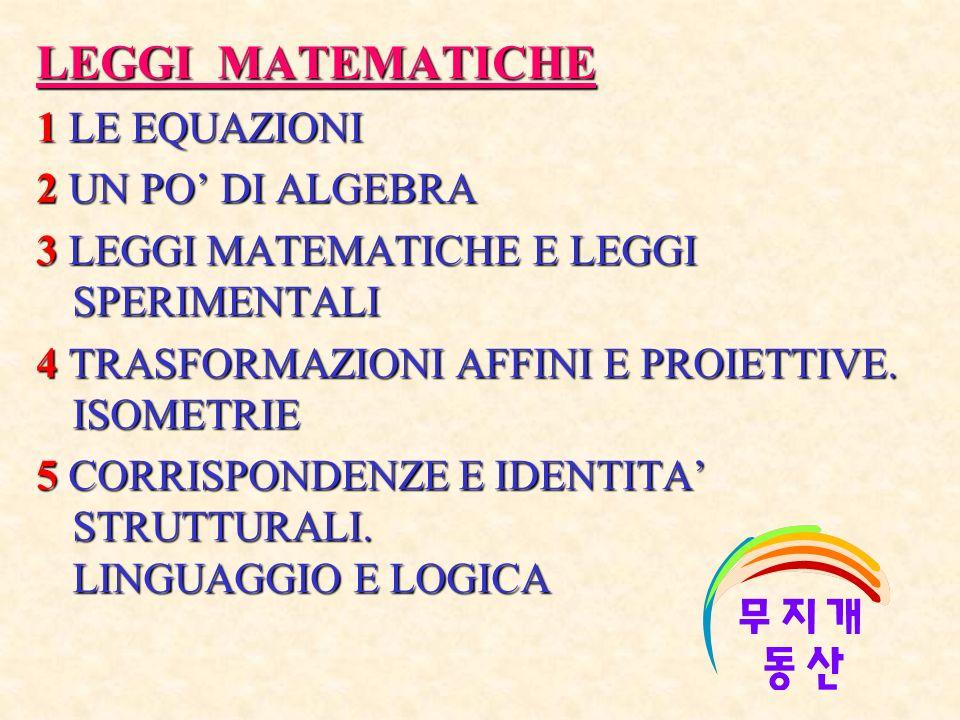 LEGGI MATEMATICHE LEGGI MATEMATICHE 1 LE EQUAZIONI 2 UN PO DI ALGEBRA 3 LEGGI MATEMATICHE E LEGGI SPERIMENTALI 4 TRASFORMAZIONI AFFINI E PROIETTIVE.