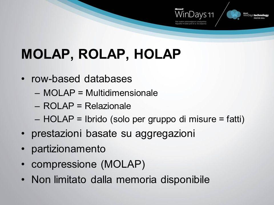 MOLAP, ROLAP, HOLAP row-based databases –MOLAP = Multidimensionale –ROLAP = Relazionale –HOLAP = Ibrido (solo per gruppo di misure = fatti) prestazioni basate su aggregazioni partizionamento compressione (MOLAP) Non limitato dalla memoria disponibile