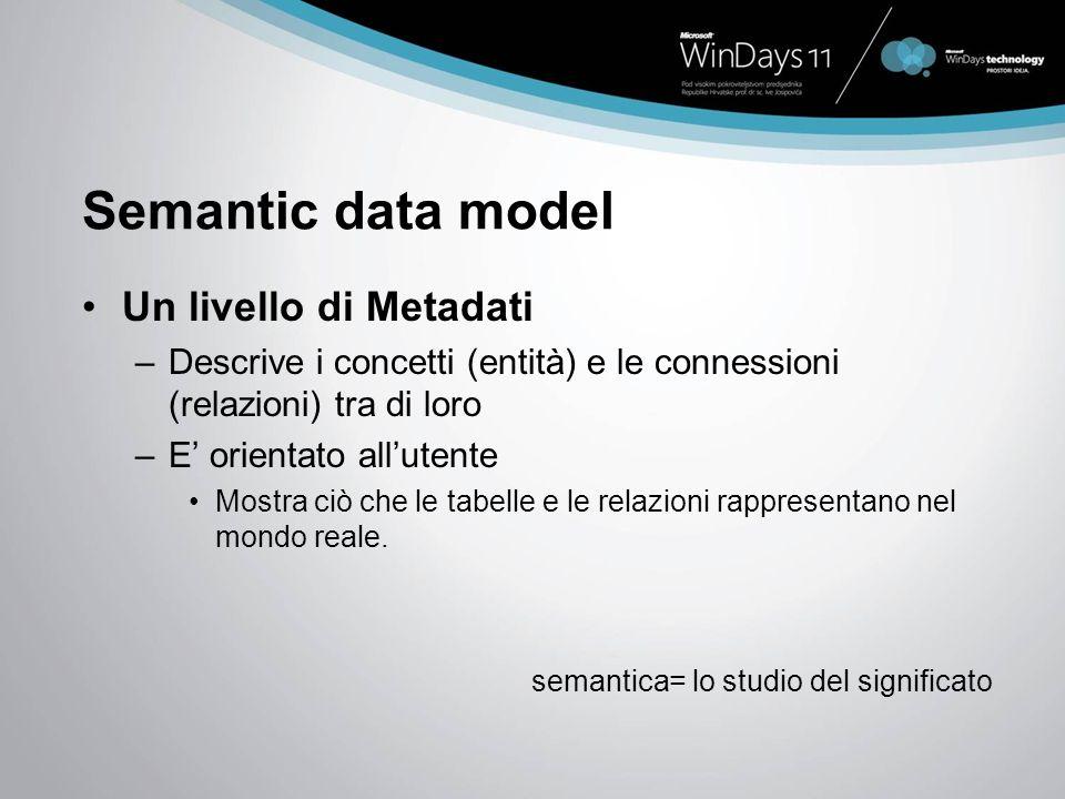 Semantic data model Un livello di Metadati –Descrive i concetti (entità) e le connessioni (relazioni) tra di loro –E orientato allutente Mostra ciò che le tabelle e le relazioni rappresentano nel mondo reale.