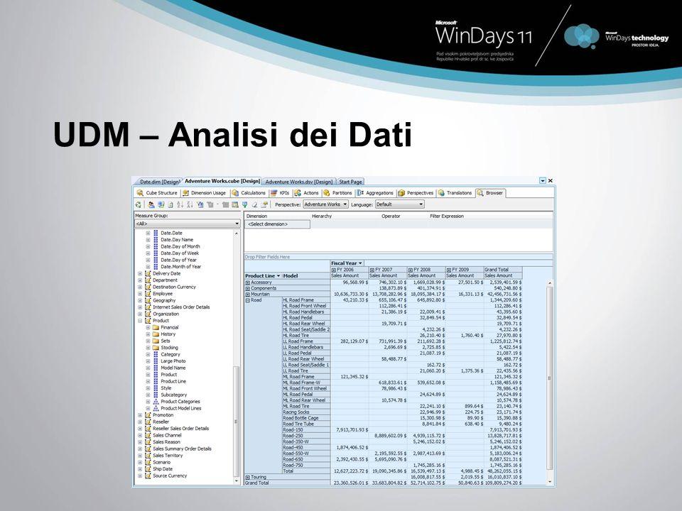 UDM – Analisi dei Dati