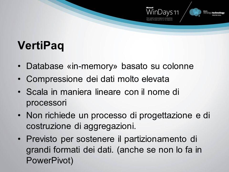 VertiPaq Database «in-memory» basato su colonne Compressione dei dati molto elevata Scala in maniera lineare con il nome di processori Non richiede un processo di progettazione e di costruzione di aggregazioni.