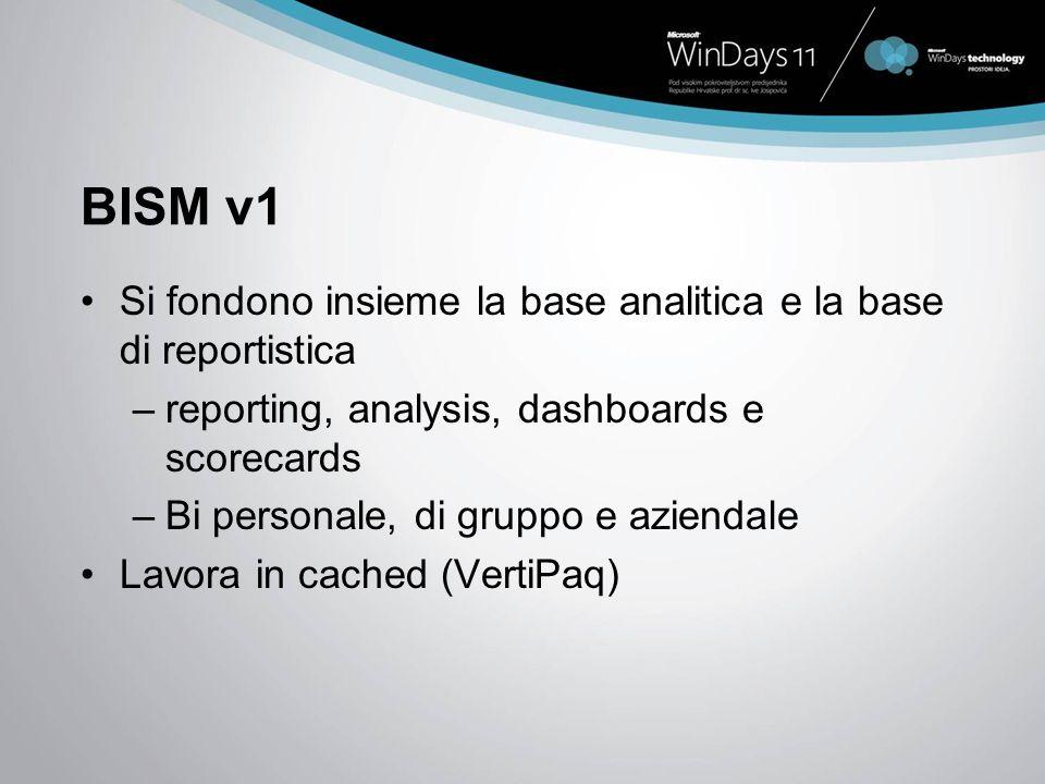 BISM v1 Si fondono insieme la base analitica e la base di reportistica –reporting, analysis, dashboards e scorecards –Bi personale, di gruppo e aziendale Lavora in cached (VertiPaq)