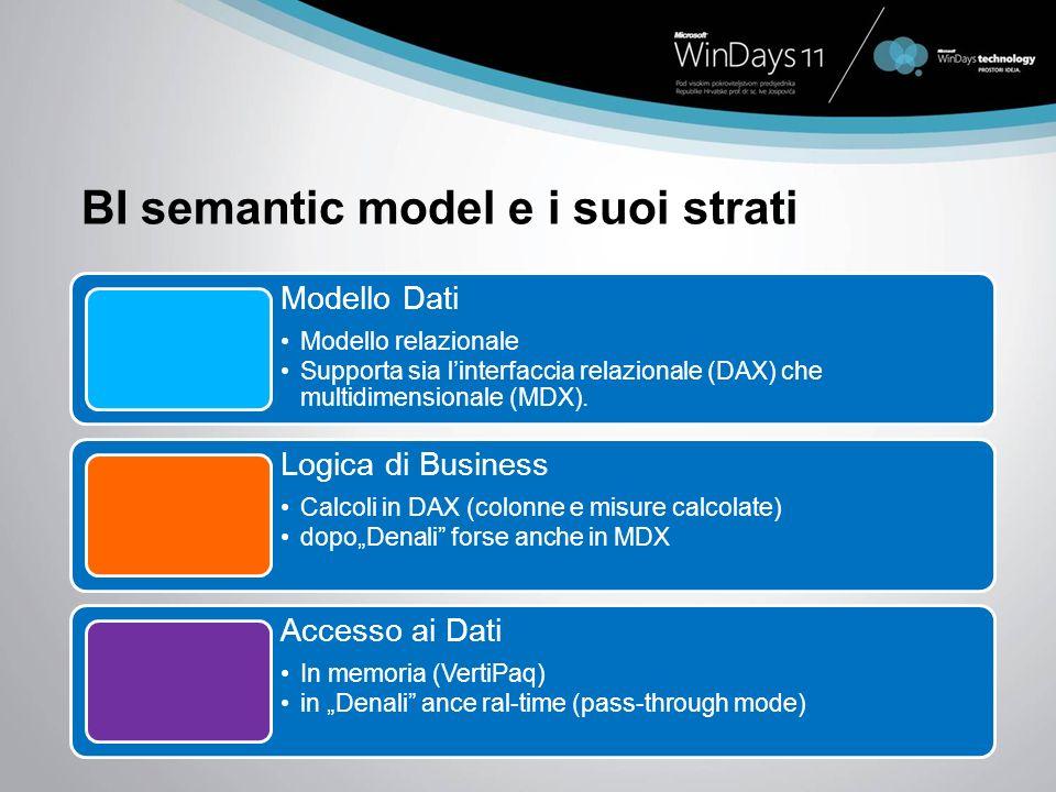 BI semantic model e i suoi strati Modello Dati Modello relazionale Supporta sia linterfaccia relazionale (DAX) che multidimensionale (MDX).