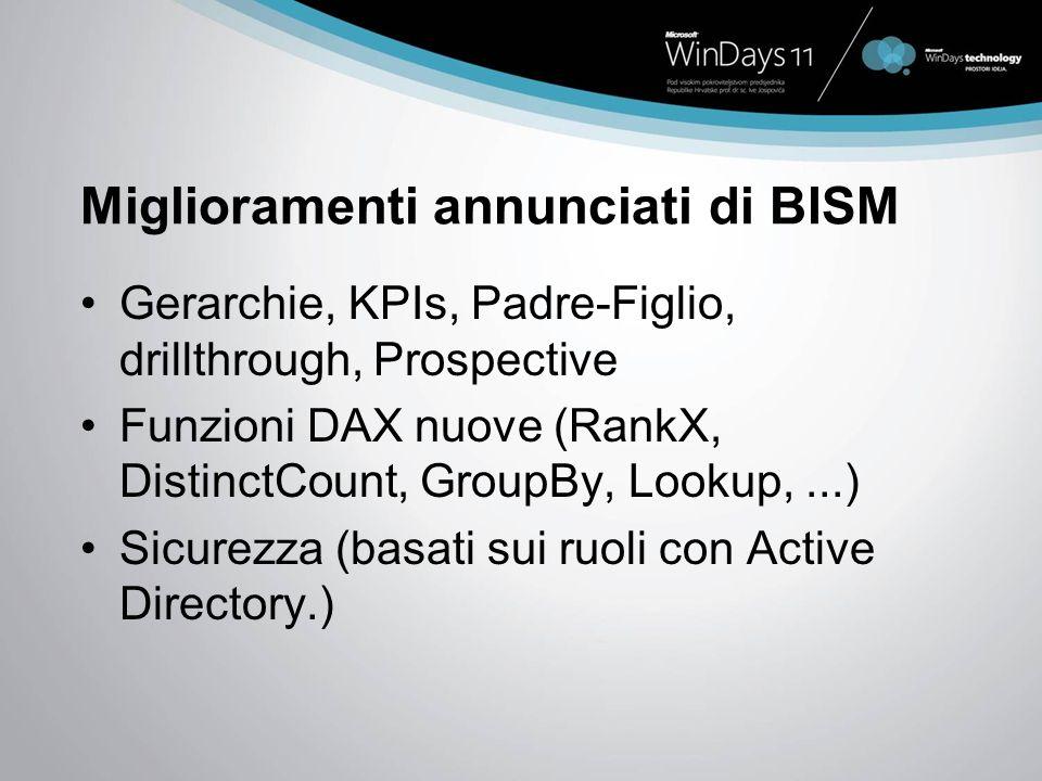Miglioramenti annunciati di BISM Gerarchie, KPIs, Padre-Figlio, drillthrough, Prospective Funzioni DAX nuove (RankX, DistinctCount, GroupBy, Lookup,...) Sicurezza (basati sui ruoli con Active Directory.)