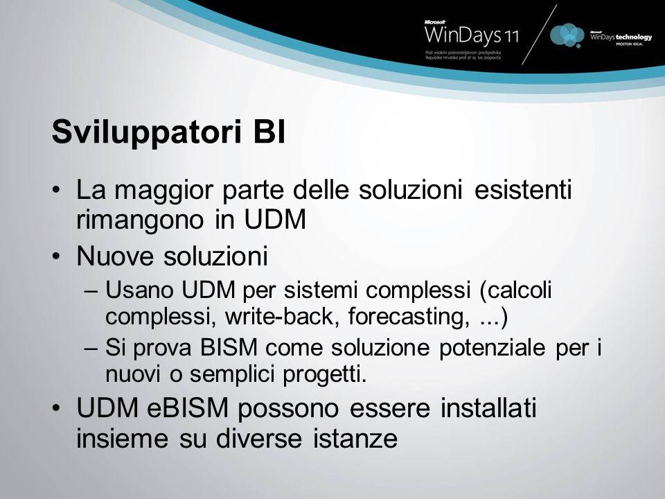 Sviluppatori BI La maggior parte delle soluzioni esistenti rimangono in UDM Nuove soluzioni –Usano UDM per sistemi complessi (calcoli complessi, write-back, forecasting,...) –Si prova BISM come soluzione potenziale per i nuovi o semplici progetti.
