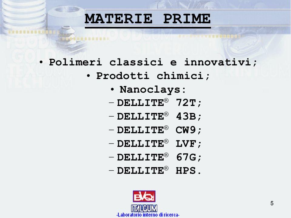 5 MATERIE PRIME Polimeri classici e innovativi; Prodotti chimici; Nanoclays: –DELLITE ® 72T; –DELLITE ® 43B; –DELLITE ® CW9; –DELLITE ® LVF; –DELLITE