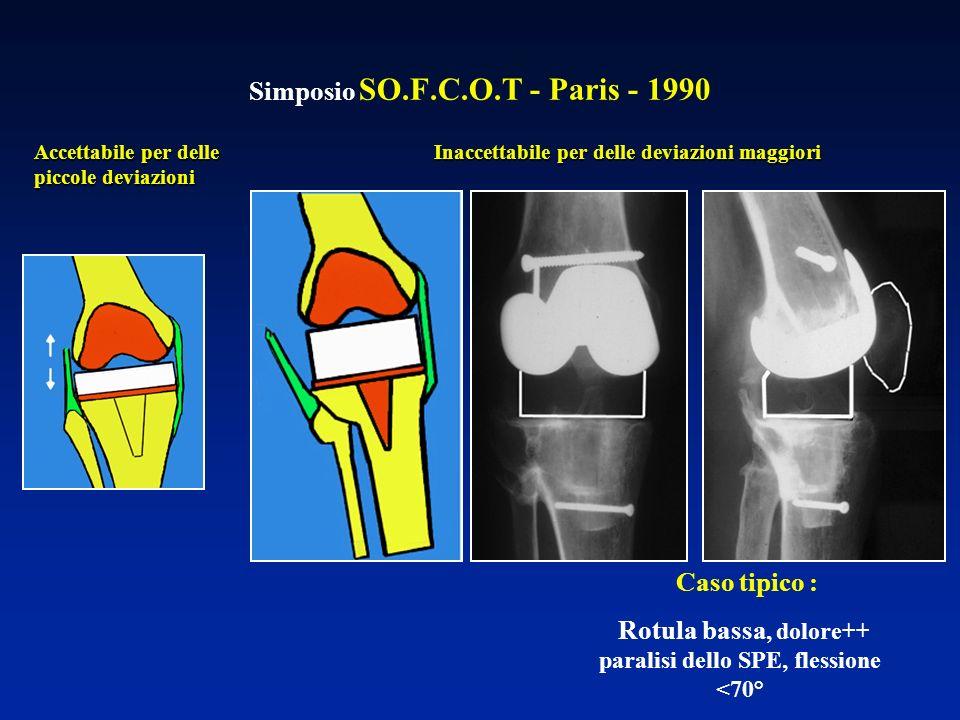 Simposio SO.F.C.O.T - Paris - 1990 Caso tipico : Rotula bassa, dolore++ paralisi dello SPE, flessione <70° Accettabile per delle Inaccettabile per del