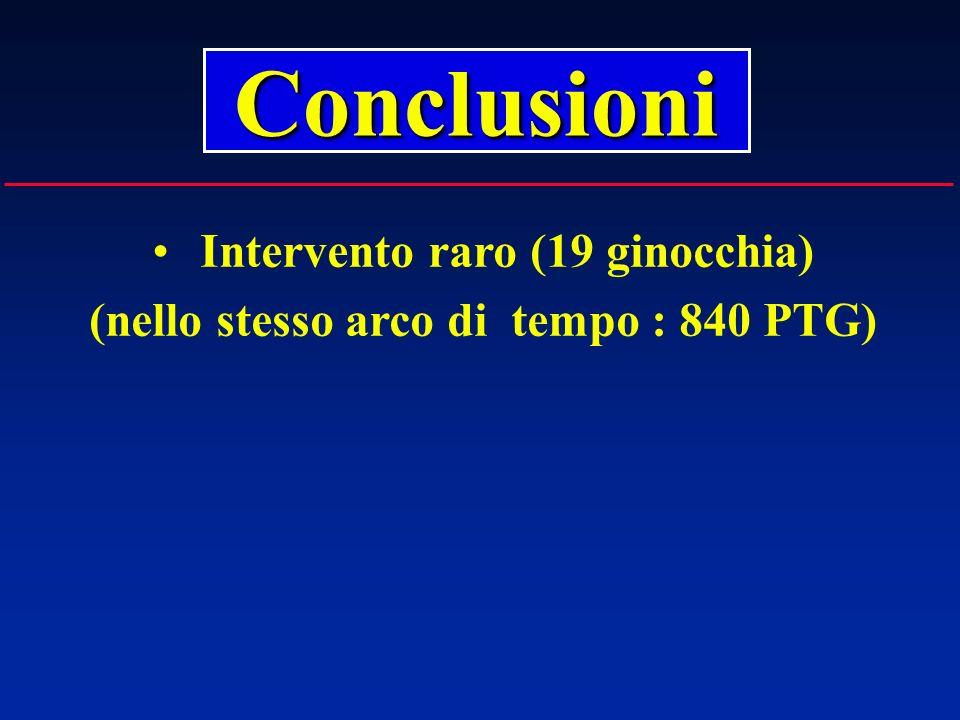 Intervento raro (19 ginocchia) (nello stesso arco di tempo : 840 PTG) Conclusioni