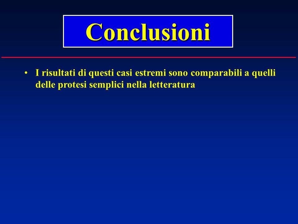 I risultati di questi casi estremi sono comparabili a quelli delle protesi semplici nella letteratura Conclusioni