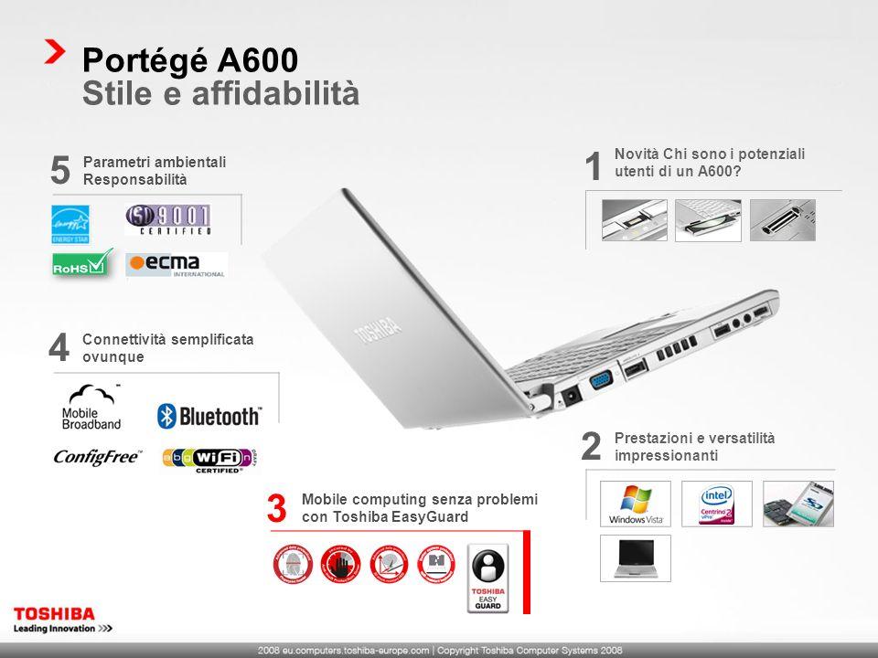 Mobile computing senza problemi con Toshiba EasyGuard 3 Portégé A600 Stile e affidabilità Parametri ambientali Responsabilità 5 Connettività semplificata ovunque 4 Prestazioni e versatilità impressionanti 2 1 Novità Chi sono i potenziali utenti di un A600