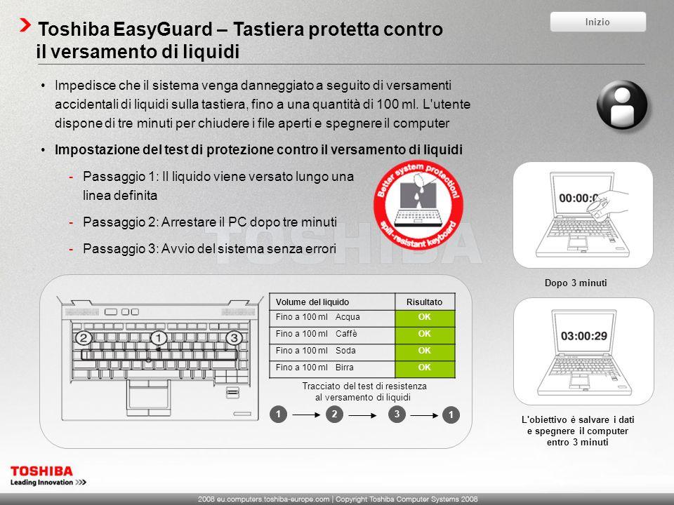 Toshiba EasyGuard – Tastiera protetta contro il versamento di liquidi Impedisce che il sistema venga danneggiato a seguito di versamenti accidentali di liquidi sulla tastiera, fino a una quantità di 100 ml.