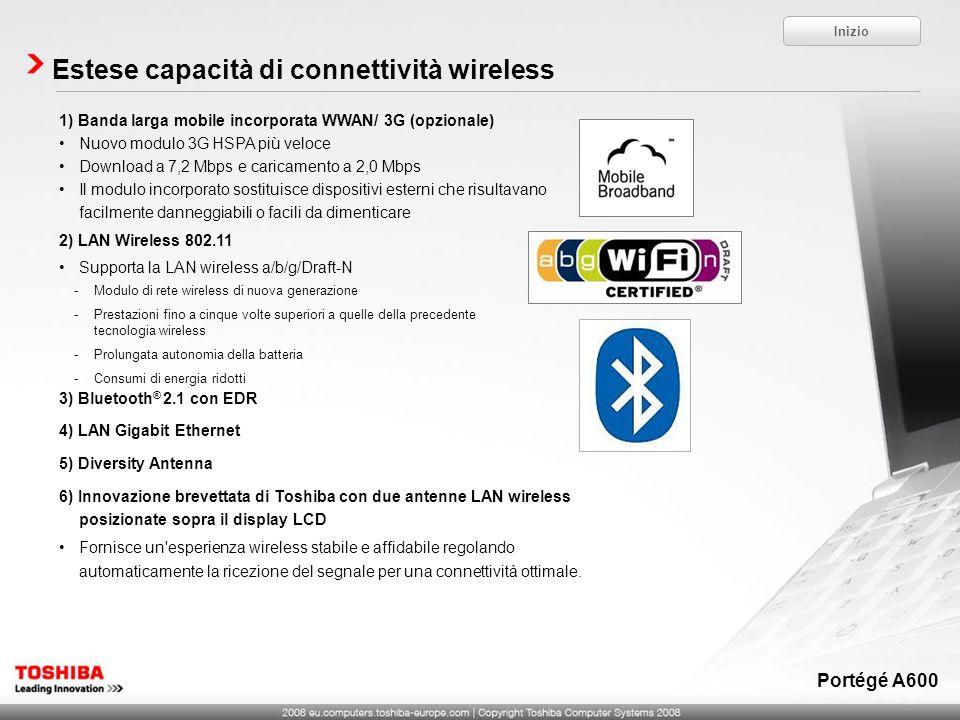 Estese capacità di connettività wireless Inizio Portégé A600 1) Banda larga mobile incorporata WWAN/ 3G (opzionale) Nuovo modulo 3G HSPA più veloce Download a 7,2 Mbps e caricamento a 2,0 Mbps Il modulo incorporato sostituisce dispositivi esterni che risultavano facilmente danneggiabili o facili da dimenticare 2) LAN Wireless 802.11 Supporta la LAN wireless a/b/g/Draft-N 3) Bluetooth ® 2.1 con EDR 4) LAN Gigabit Ethernet 5) Diversity Antenna 6) Innovazione brevettata di Toshiba con due antenne LAN wireless posizionate sopra il display LCD Fornisce un esperienza wireless stabile e affidabile regolando automaticamente la ricezione del segnale per una connettività ottimale.