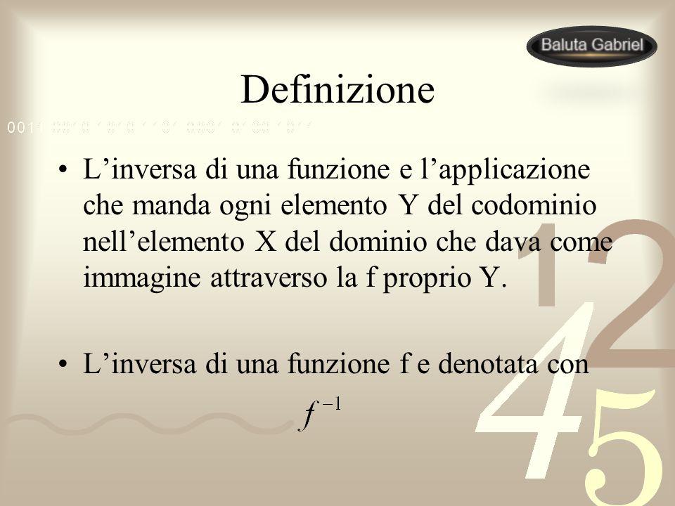 Definizione Linversa di una funzione e lapplicazione che manda ogni elemento Y del codominio nellelemento X del dominio che dava come immagine attrave