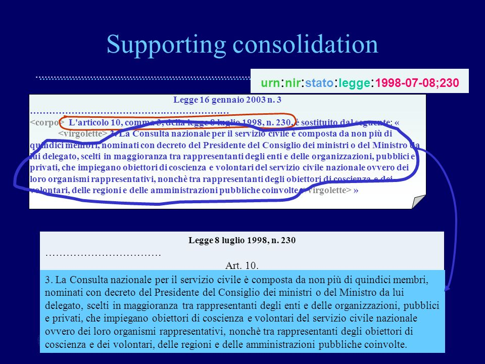 11 Supporting consolidation Legge 16 gennaio 2003 n.