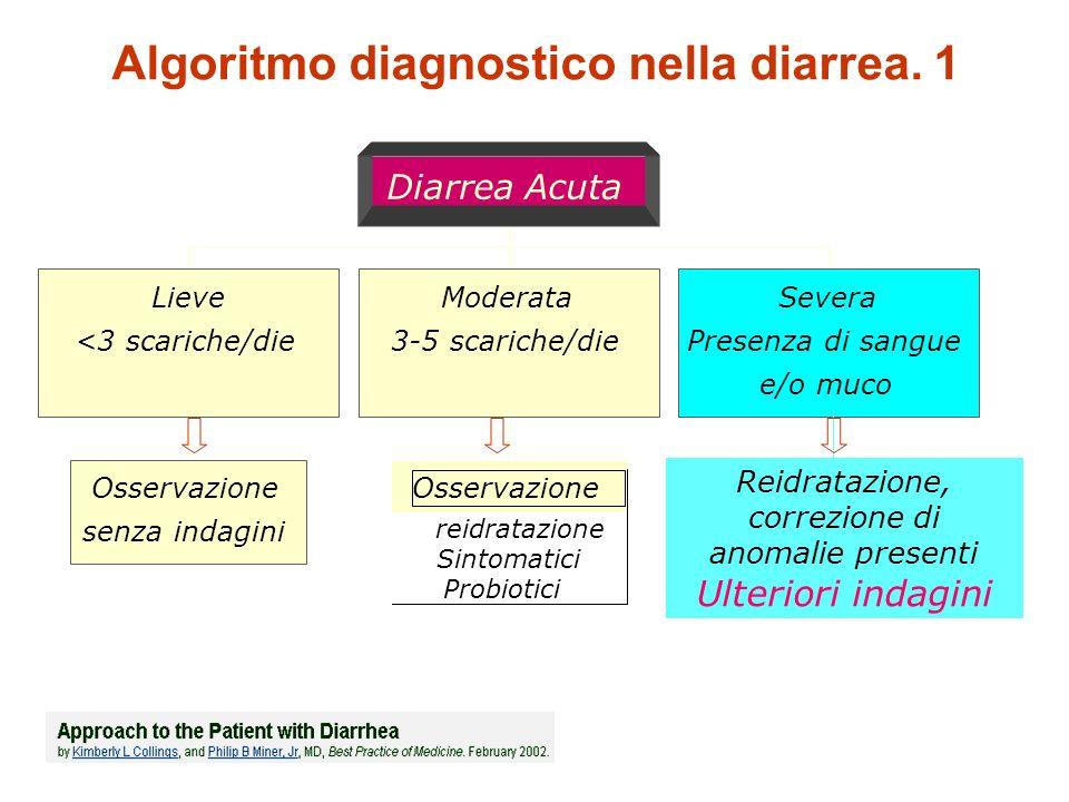 Algoritmo diagnostico nella diarrea. 1 Osservazione senza indagini Lieve <3 scariche/die Osservazione e reidratazione Sintomatici Probiotici? Moderata